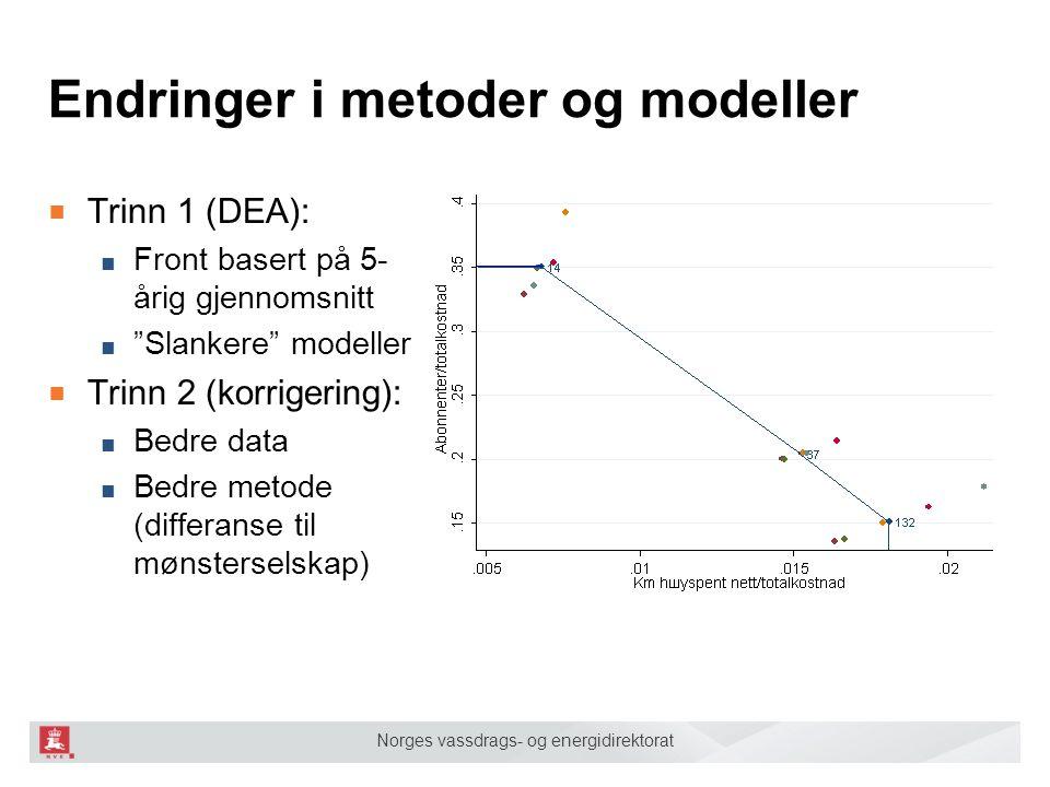 """Norges vassdrags- og energidirektorat Endringer i metoder og modeller ■ Trinn 1 (DEA): ■ Front basert på 5- årig gjennomsnitt ■ """"Slankere"""" modeller ■"""