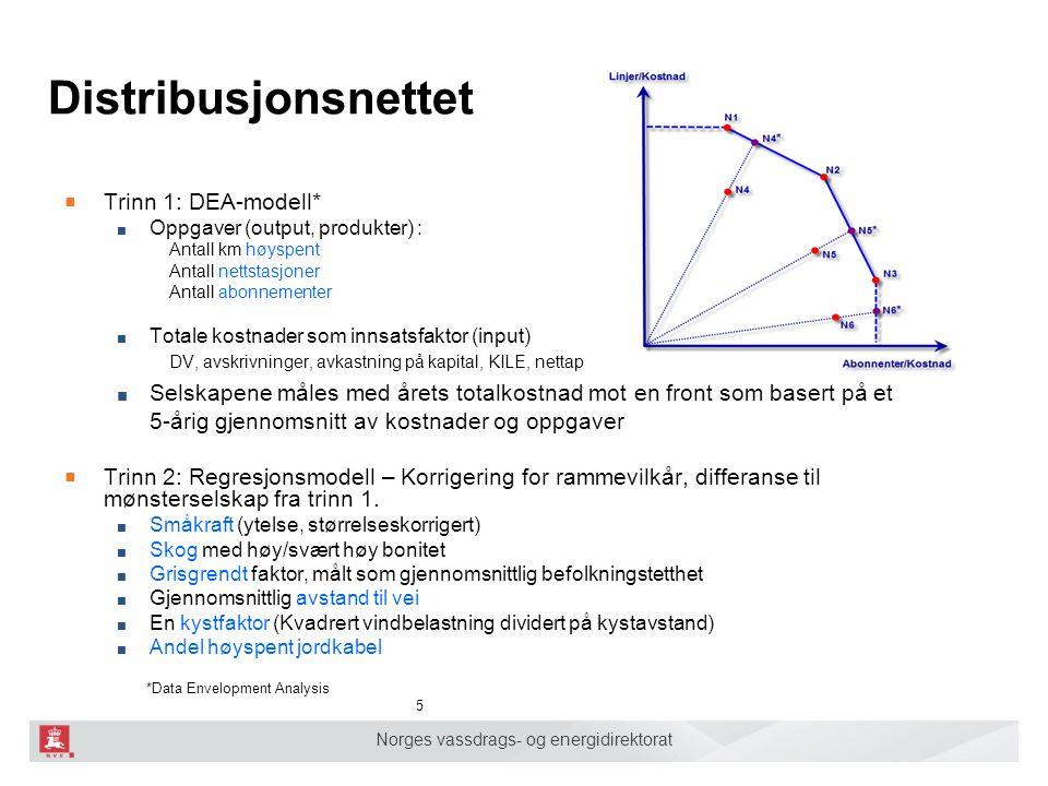 Norges vassdrags- og energidirektorat Distribusjonsnettet ■ Trinn 1: DEA-modell* ■ Oppgaver (output, produkter) : Antall km høyspent Antall nettstasjo