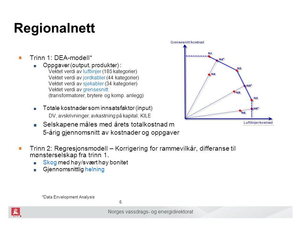 Norges vassdrags- og energidirektorat Regionalnett ■ Trinn 1: DEA-modell* ■ Oppgaver (output, produkter) : Vektet verdi av luftlinjer (185 kategorier)