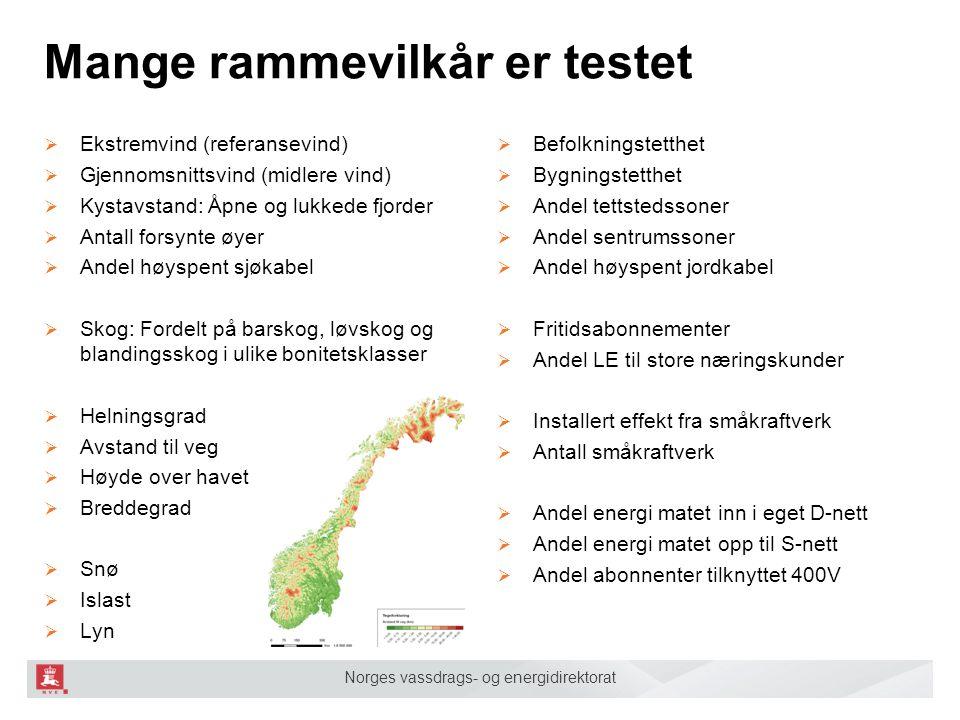 Norges vassdrags- og energidirektorat Mange rammevilkår er testet  Ekstremvind (referansevind)  Gjennomsnittsvind (midlere vind)  Kystavstand: Åpne