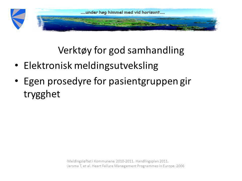 Verktøy for god samhandling • Elektronisk meldingsutveksling • Egen prosedyre for pasientgruppen gir trygghet ∙Meldingsløftet i Kommunene 2010-2011.