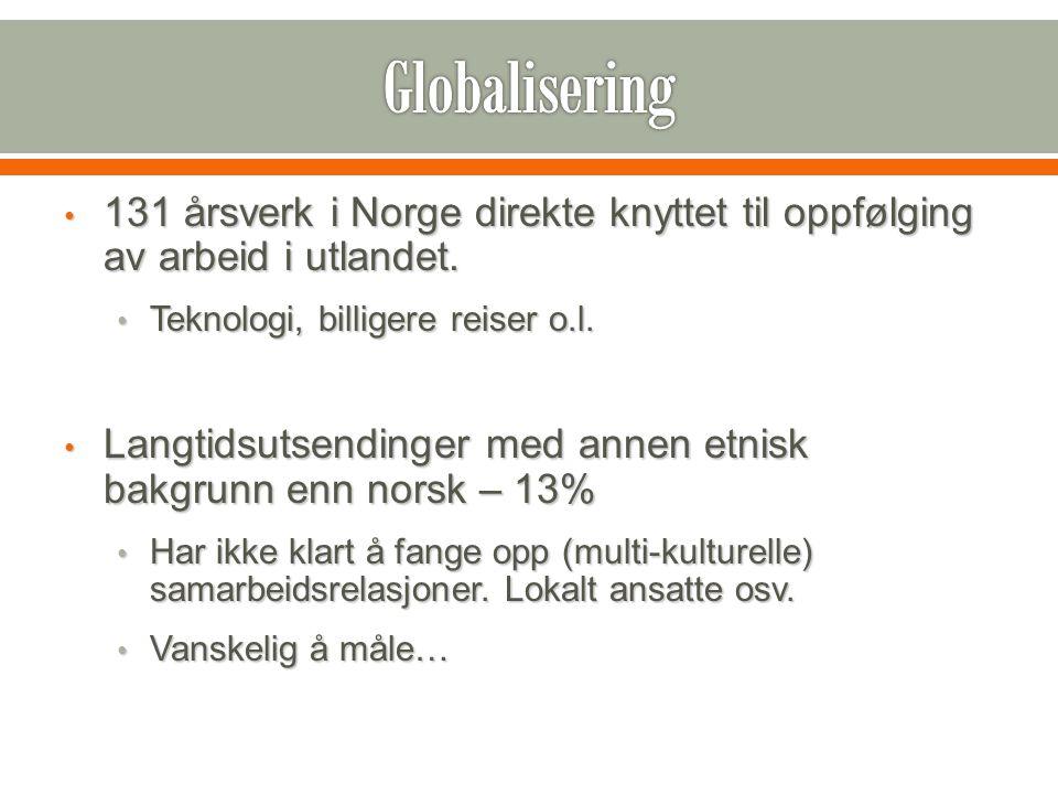 • 131 årsverk i Norge direkte knyttet til oppfølging av arbeid i utlandet.