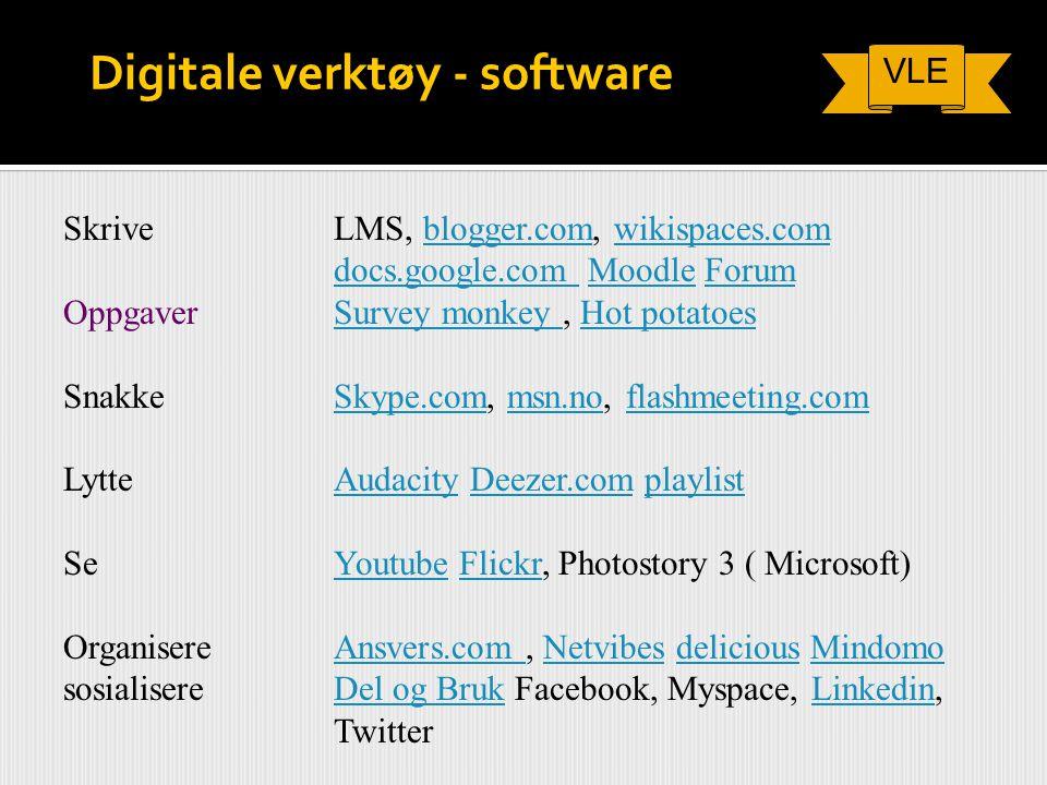 Digitale verktøy - software Skrive Oppgaver Snakke Lytte Se Organisere sosialisere LMS, blogger.com, wikispaces.comblogger.comwikispaces.com docs.goog
