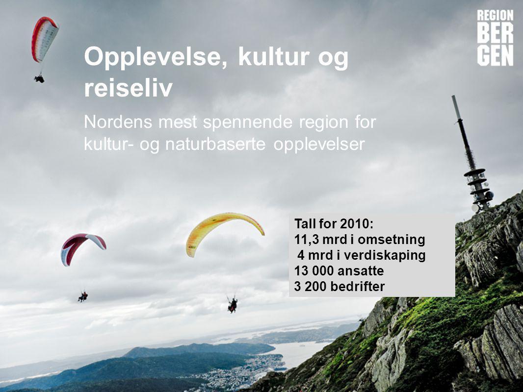 Opplevelse, kultur og reiseliv Nordens mest spennende region for kultur- og naturbaserte opplevelser Tall for 2010: 11,3 mrd i omsetning 4 mrd i verdi