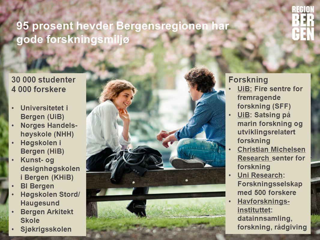 30 000 studenter 4 000 forskere •Universitetet i Bergen (UiB) •Norges Handels- høyskole (NHH) •Høgskolen i Bergen (HiB) •Kunst- og designhøgskolen i B