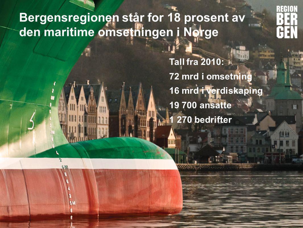 Bergensregionen står for 18 prosent av den maritime omsetningen i Norge Tall fra 2010: 72 mrd i omsetning 16 mrd i verdiskaping 19 700 ansatte 1 270 b