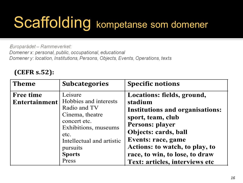 16 Scaffolding kompetanse som domener E uroparådet – Rammeverket: Domener x: personal, public, occupational, educational Domener y: location, Institut
