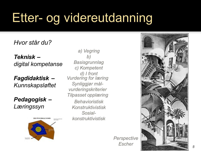 Hvor står du? Teknisk – digital kompetanse Fagdidaktisk – Kunnskapsløftet Pedagogisk – Læringssyn 8 Perspective Escher Behavioristisk Konstruktivistis
