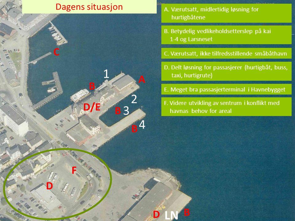 Dagens situasjon A B B B C B D/E D F 1 2 3 4 D A. Værutsatt, midlertidig løsning for hurtigbåtene B. Betydelig vedlikeholdsetterslep på kai 1-4 og Lar