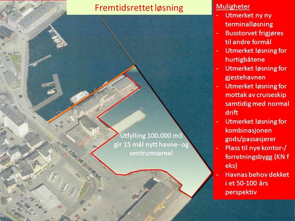 Utfylling 100.000 m3 gir 15 mål nytt havne- og sentrumsareal Muligheter -Utmerket ny ny terminalløsning -Busstorvet frigjøres til andre formål -Utmerk