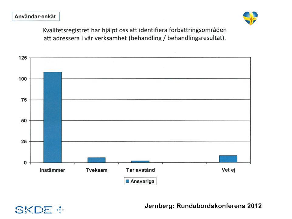 • Anvendar-enket Jernberg: Rundabordskonferens juni 2012 JernJernberg: Rundabordskonferens 2012