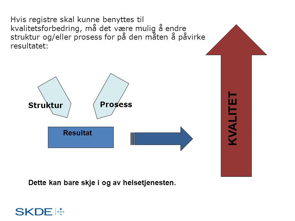 Resultat KVALITET Struktur Prosess Hvis registre skal kunne benyttes til kvalitetsforbedring, må det være mulig å endre struktur og/eller prosess for