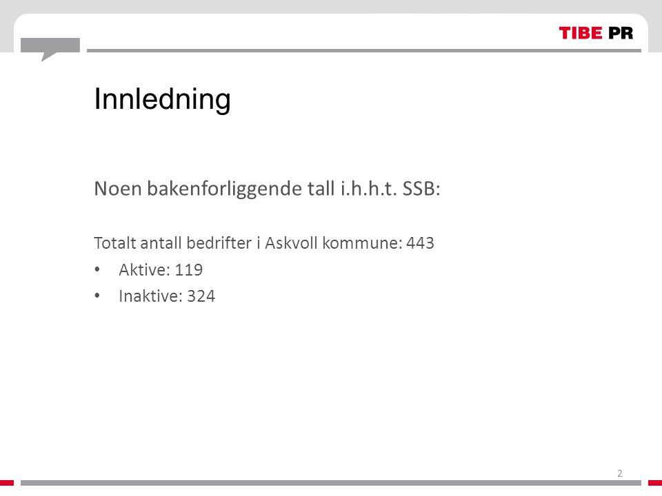 Innledning Noen bakenforliggende tall i.h.h.t. SSB: Totalt antall bedrifter i Askvoll kommune: 443 • Aktive: 119 • Inaktive: 324 2