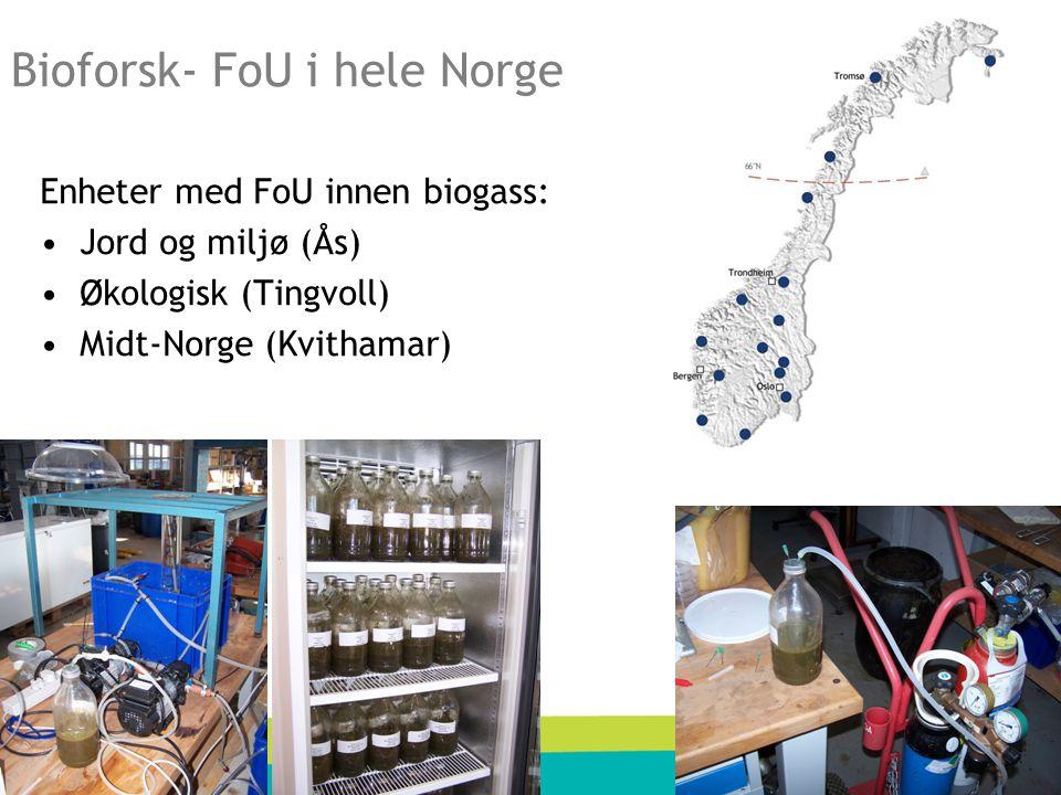 Bioforsk- FoU i hele Norge Enheter med FoU innen biogass: •Jord og miljø (Ås) •Økologisk (Tingvoll) •Midt-Norge (Kvithamar)