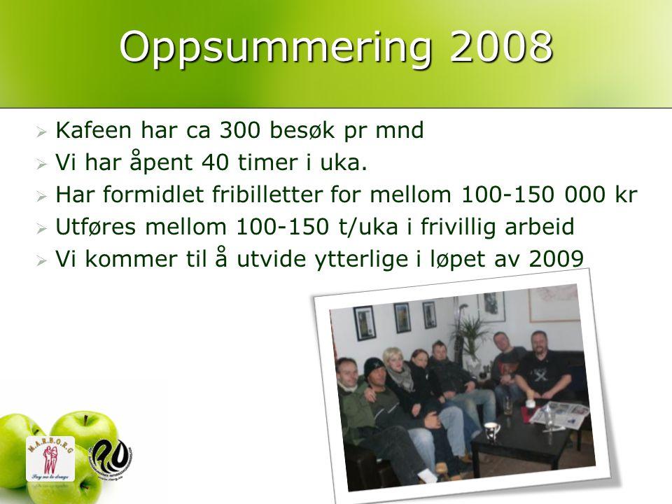 Oppsummering 2008  Kafeen har ca 300 besøk pr mnd  Vi har åpent 40 timer i uka.