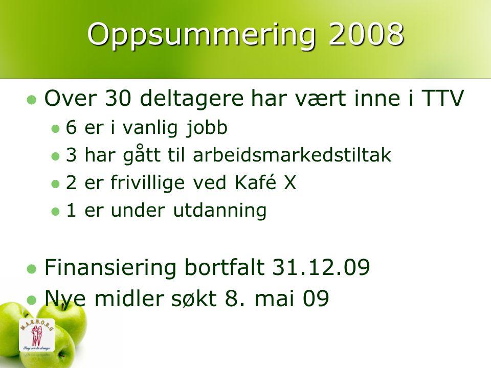 Oppsummering 2008  Over 30 deltagere har vært inne i TTV  6 er i vanlig jobb  3 har gått til arbeidsmarkedstiltak  2 er frivillige ved Kafé X  1 er under utdanning  Finansiering bortfalt 31.12.09  Nye midler søkt 8.