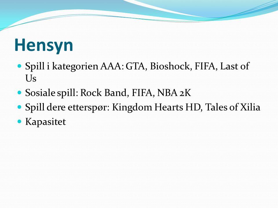 Hensyn  Spill i kategorien AAA: GTA, Bioshock, FIFA, Last of Us  Sosiale spill: Rock Band, FIFA, NBA 2K  Spill dere etterspør: Kingdom Hearts HD, T