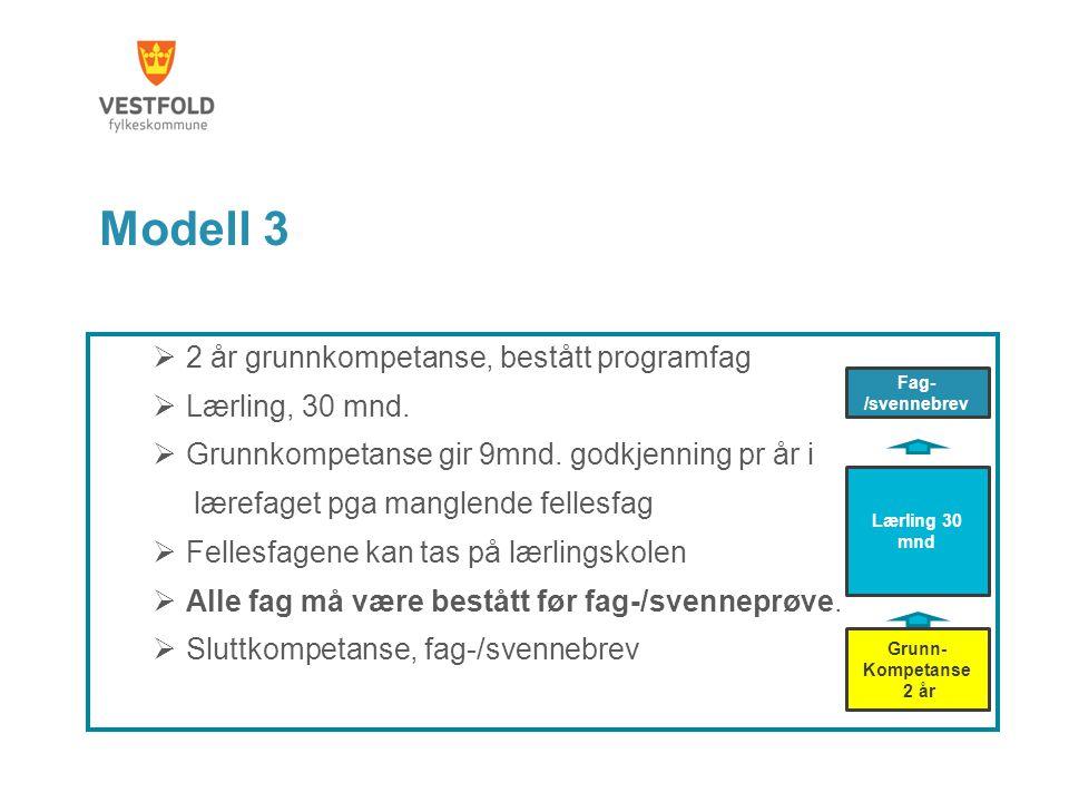 Modell 3  2 år grunnkompetanse, bestått programfag  Lærling, 30 mnd.  Grunnkompetanse gir 9mnd. godkjenning pr år i lærefaget pga manglende fellesf