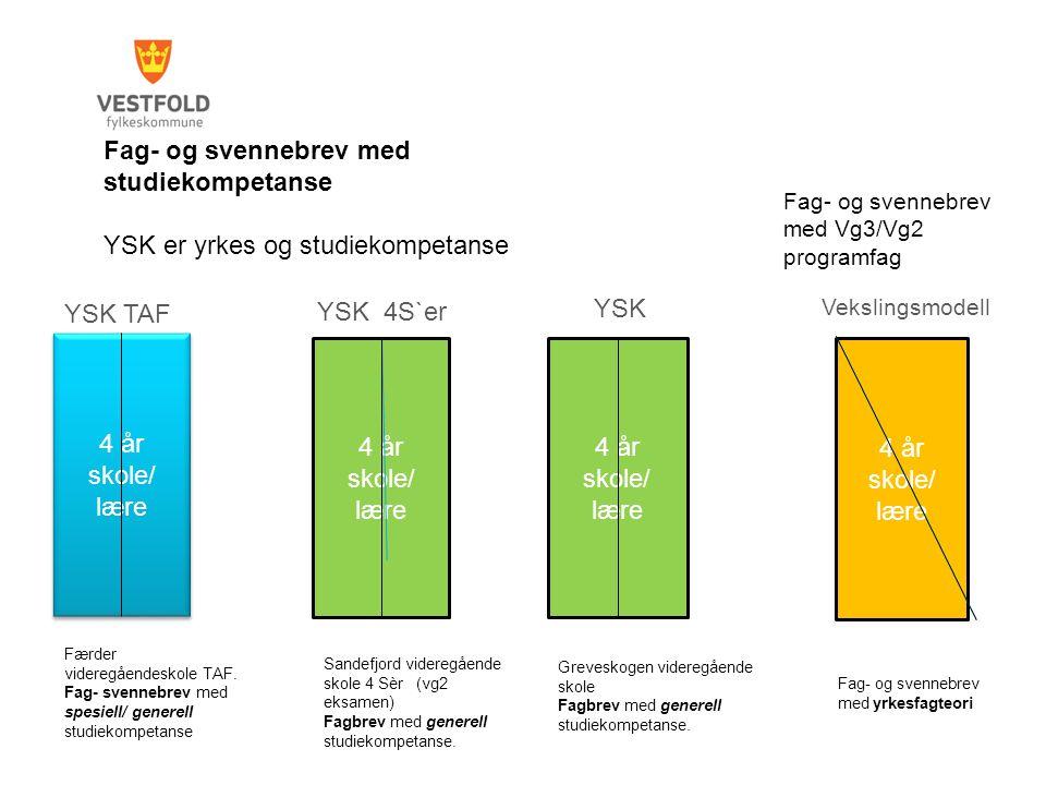 Fag- og svennebrev med studiekompetanse YSK er yrkes og studiekompetanse 4 år skole/ lære YSK TAF YSK 4S`er Færder videregåendeskole TAF. Fag- svenneb
