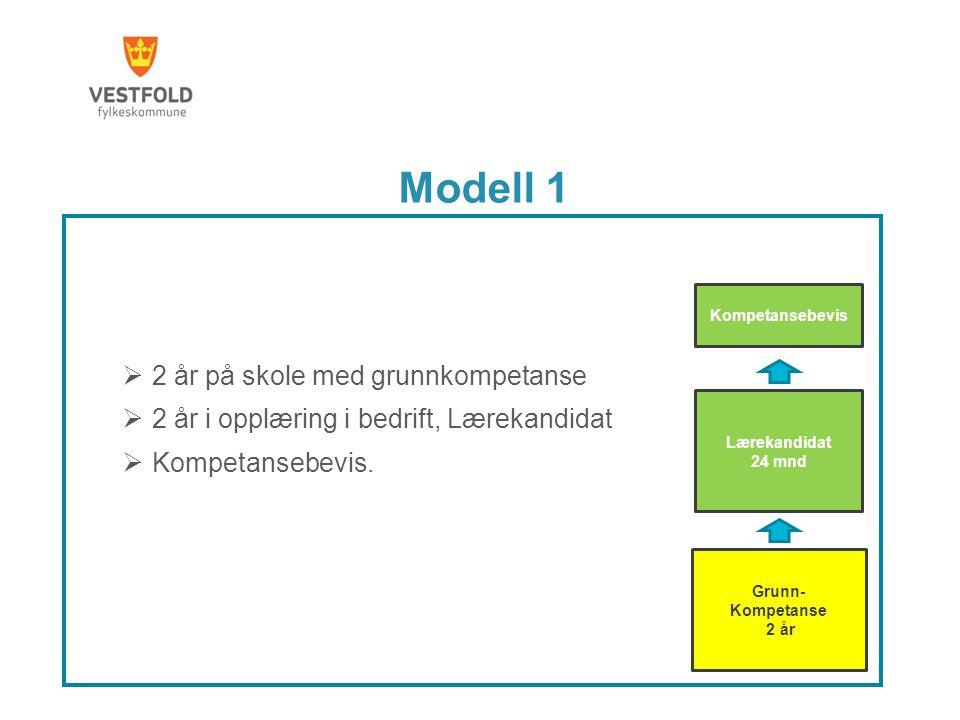 Modell 1  2 år på skole med grunnkompetanse  2 år i opplæring i bedrift, Lærekandidat  Kompetansebevis. Grunn- Kompetanse 2 år Lærekandidat 24 mnd
