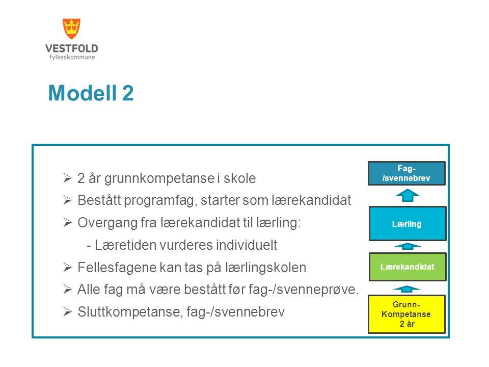 Modell 2  2 år grunnkompetanse i skole  Bestått programfag, starter som lærekandidat  Overgang fra lærekandidat til lærling: - Læretiden vurderes i
