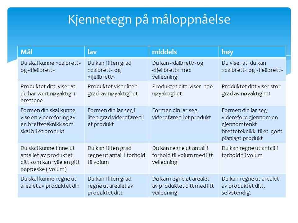 Mållavmiddelshøy Du skal kunne «dalbrett» og «fjellbrett» Du kan i liten grad «dalbrett» og «fjellbrett» Du kan «dalbrett» og «fjellbrett» med veiledn