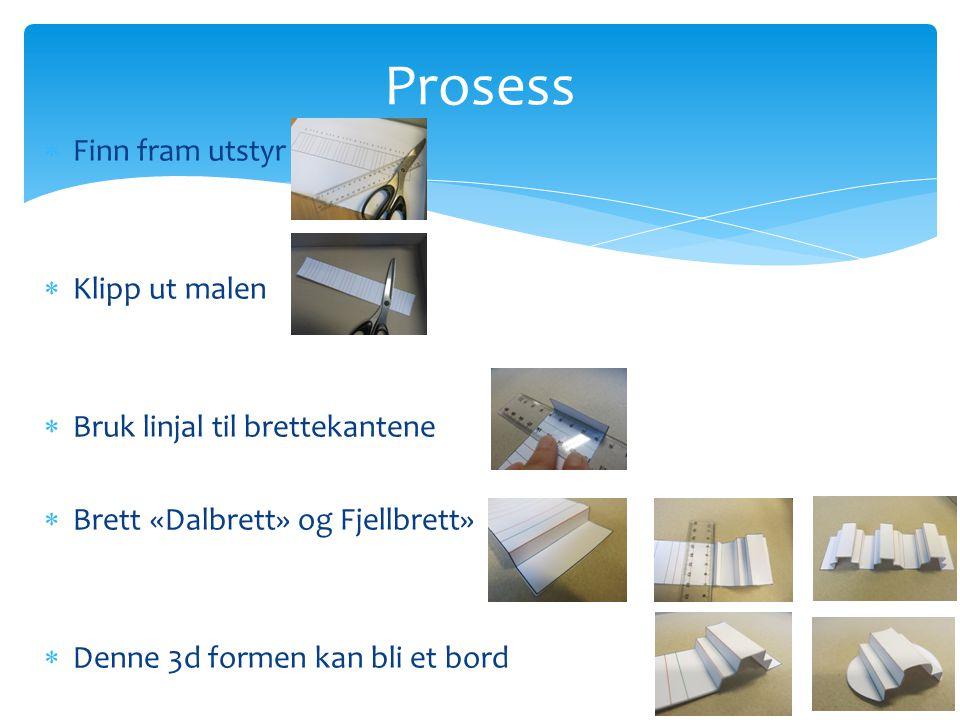  Finn fram utstyr  Klipp ut malen  Bruk linjal til brettekantene  Brett «Dalbrett» og Fjellbrett»  Denne 3d formen kan bli et bord Prosess
