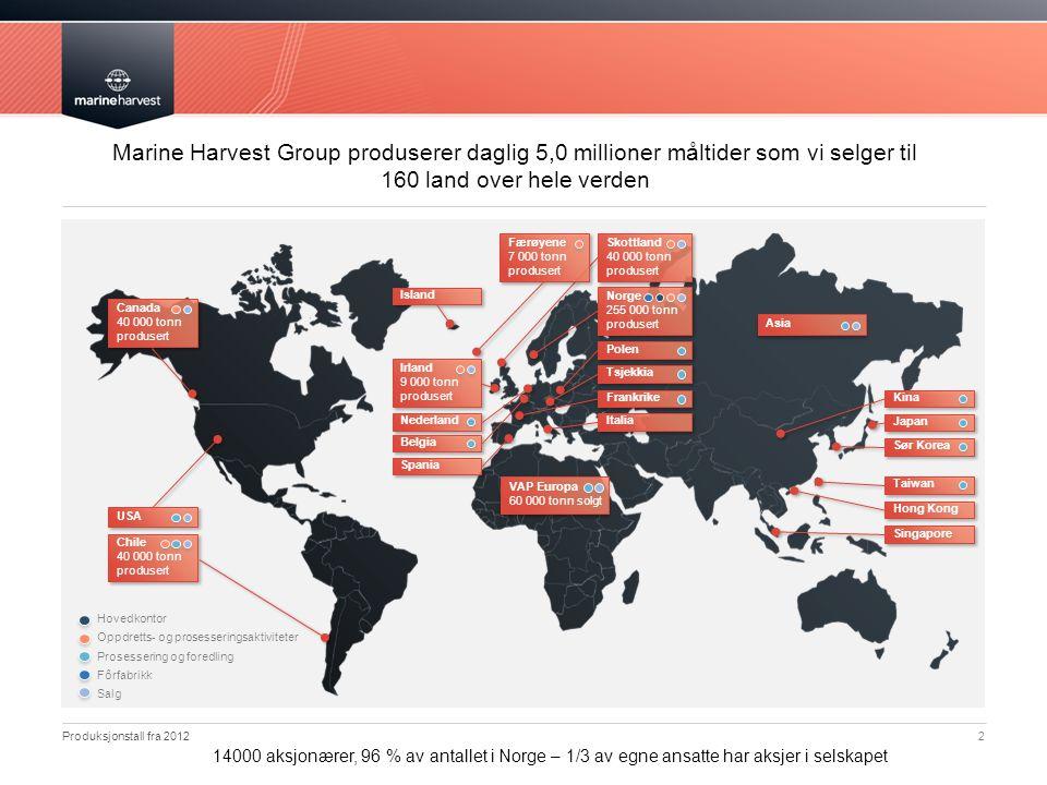 Source: UN 2004 projections Befolkningsvekst i verden og mat ?