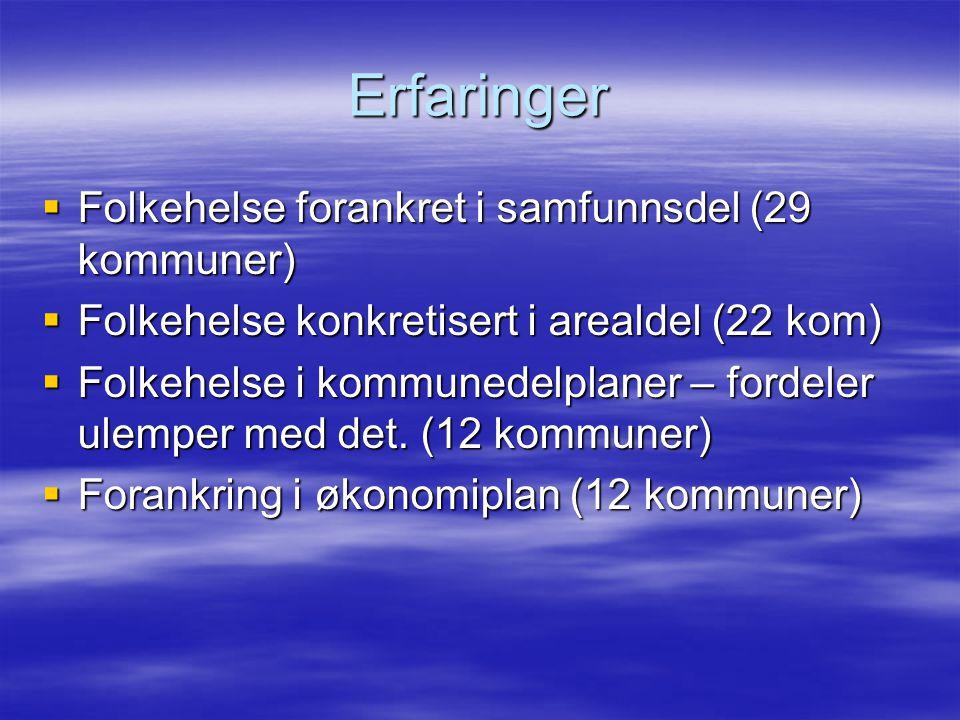 Erfaringer  Folkehelse forankret i samfunnsdel (29 kommuner)  Folkehelse konkretisert i arealdel (22 kom)  Folkehelse i kommunedelplaner – fordeler ulemper med det.