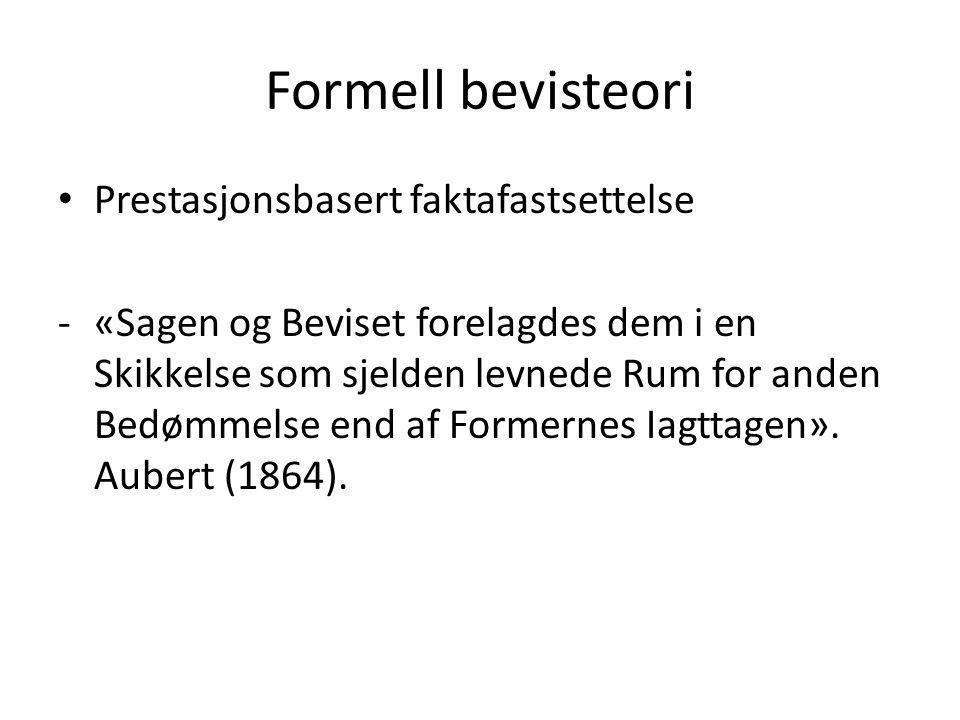 Formell bevisteori - (Holmgang) -Gudsbeviset -Meded -Vitnebeviset -Legale indisier