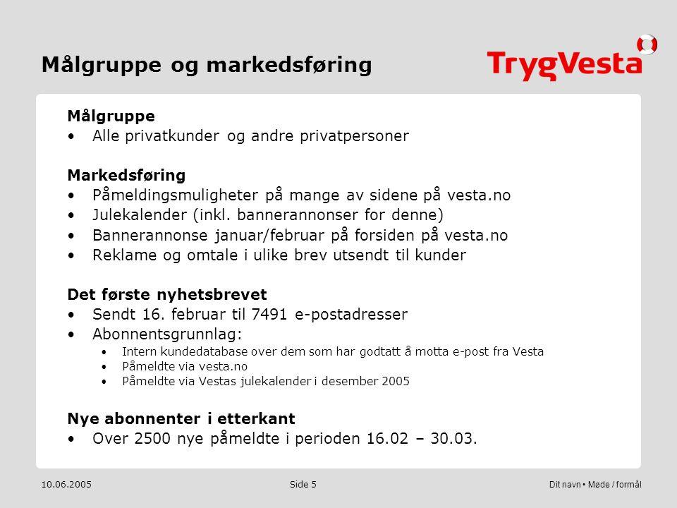 10.06.2005Dit navn • Møde / formål Side 5 Målgruppe og markedsføring Målgruppe •Alle privatkunder og andre privatpersoner Markedsføring •Påmeldingsmul