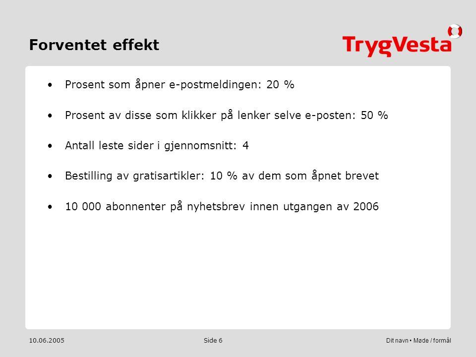 10.06.2005Dit navn • Møde / formål Side 6 Forventet effekt •Prosent som åpner e-postmeldingen: 20 % •Prosent av disse som klikker på lenker selve e-po
