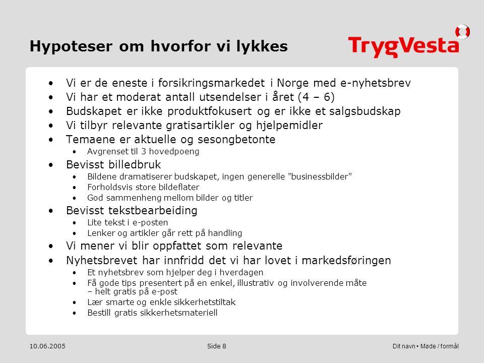10.06.2005Dit navn • Møde / formål Side 8 Hypoteser om hvorfor vi lykkes •Vi er de eneste i forsikringsmarkedet i Norge med e-nyhetsbrev •Vi har et mo