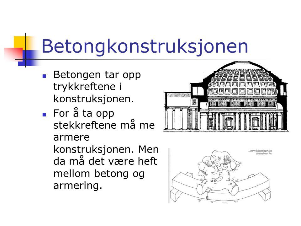 Vår tids mest brukte byggemateriale  Høg styrke  God brannmotstand  Lite vedlikehold  God vanntetthet  God bestandighet  Tilpasses ulike bruksom