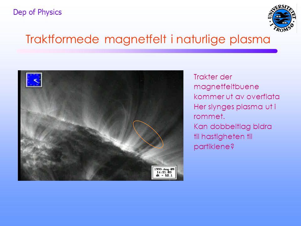 Dep of Physics Traktformede magnetfelt i naturlige plasma Trakter der magnetfeltbuene kommer ut av overflata Her slynges plasma ut i rommet. Kan dobbe