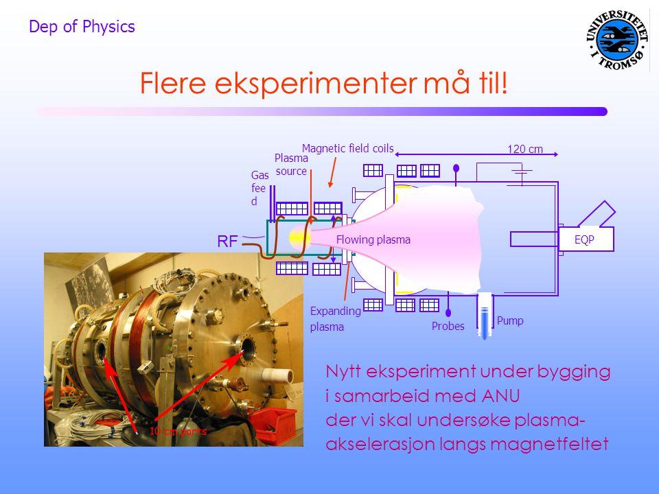 Dep of Physics Flere eksperimenter må til! Pump Magnetic field coils Plasma source Gas fee d Expanding plasma Probes 120 cm RF EQP Flowing plasma Nytt