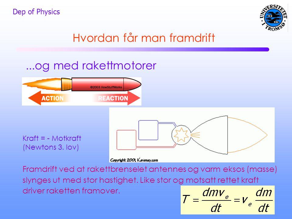 Dep of Physics Hvordan får man framdrift...og med rakettmotorer Kraft = - Motkraft (Newtons 3. lov) Framdrift ved at rakettbrenselet antennes og varm
