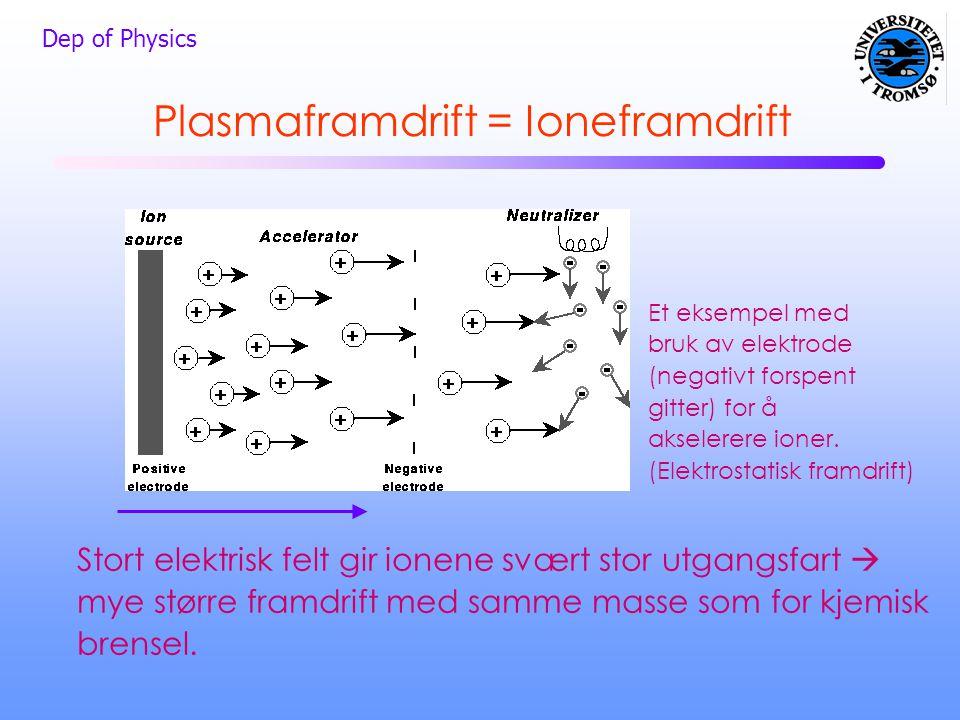 Dep of Physics Plasmaframdrift = Ioneframdrift Stort elektrisk felt gir ionene svært stor utgangsfart  mye større framdrift med samme masse som for k