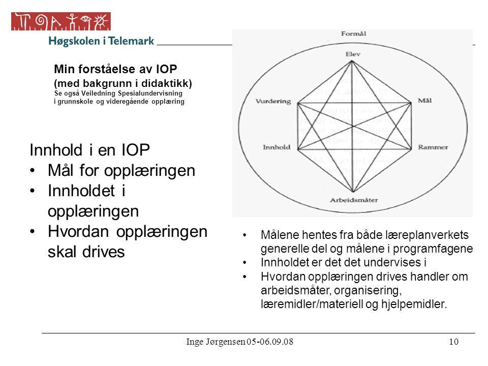 Inge Jørgensen 05-06.09.0810 Min forståelse av IOP (med bakgrunn i didaktikk) Se også Veiledning Spesialundervisning i grunnskole og videregående oppl