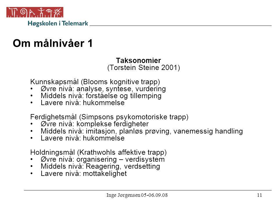 Inge Jørgensen 05-06.09.0811 Om målnivåer 1 Taksonomier (Torstein Steine 2001) Kunnskapsmål (Blooms kognitive trapp) •Øvre nivå: analyse, syntese, vur