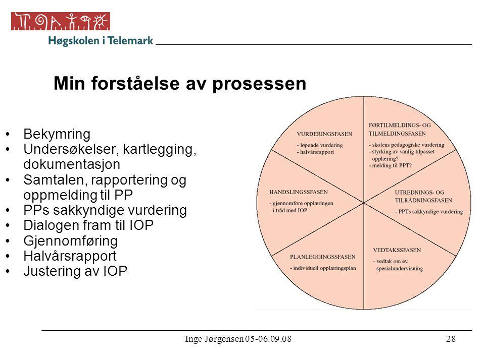 Inge Jørgensen 05-06.09.0828 Min forståelse av prosessen •Bekymring •Undersøkelser, kartlegging, dokumentasjon •Samtalen, rapportering og oppmelding t