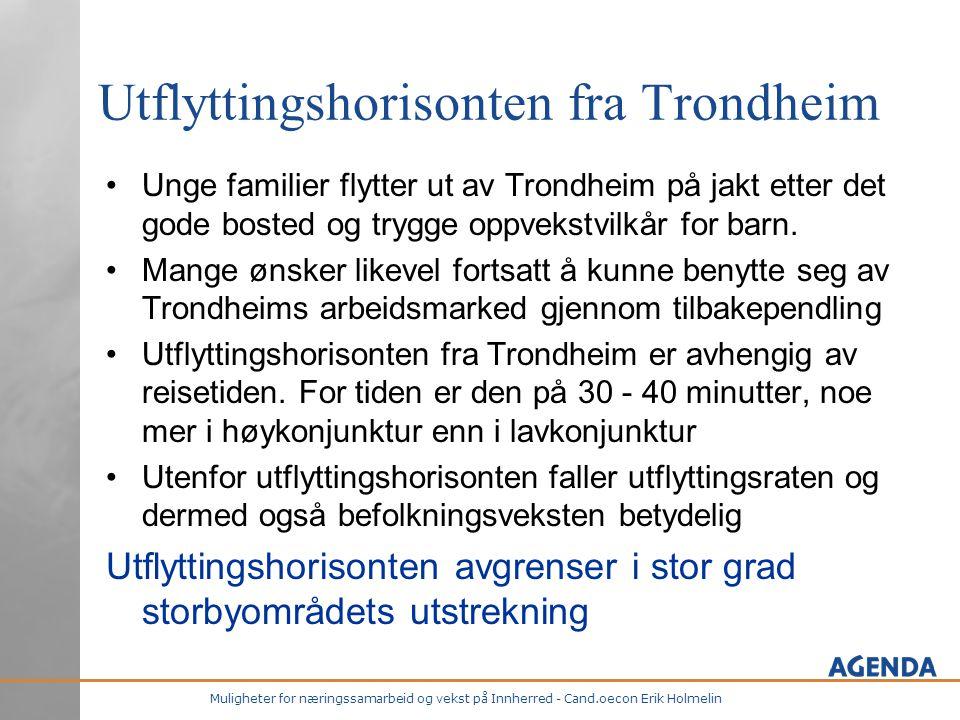 Muligheter for næringssamarbeid og vekst på Innherred - Cand.oecon Erik Holmelin Utflyttingshorisonten fra Trondheim •Unge familier flytter ut av Tron