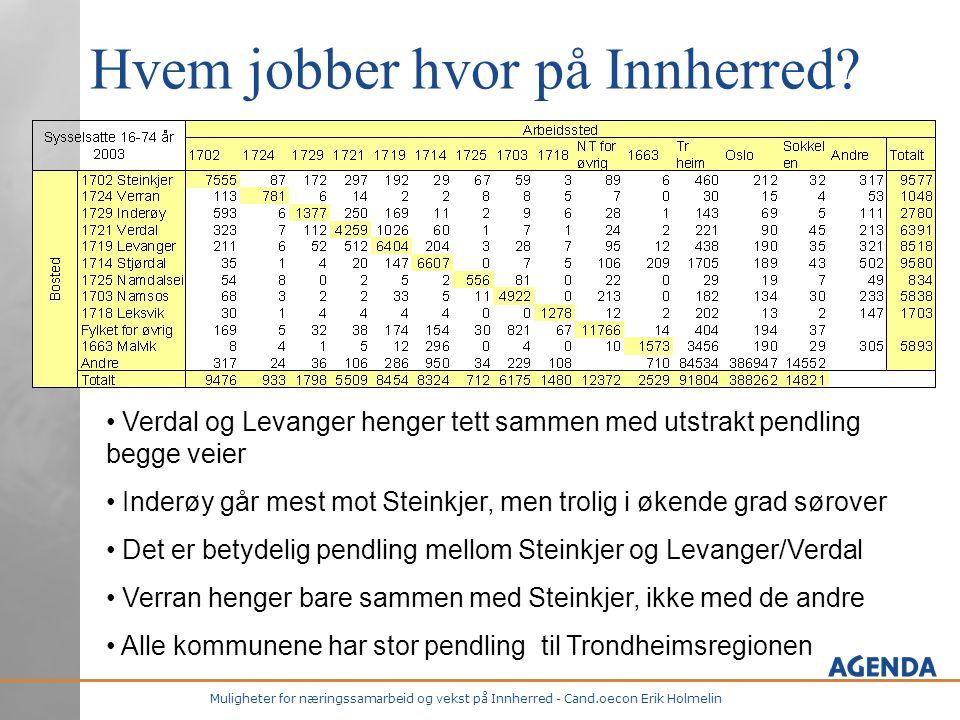 Muligheter for næringssamarbeid og vekst på Innherred - Cand.oecon Erik Holmelin Hvem jobber hvor på Innherred? • Verdal og Levanger henger tett samme