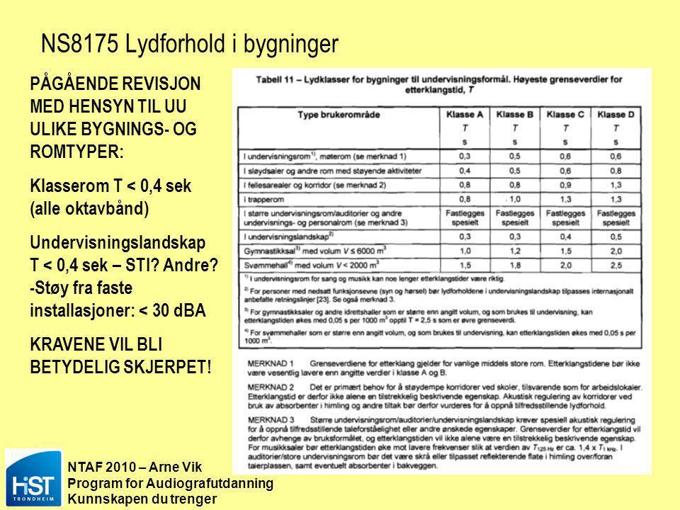 NTAF 2010 – Arne Vik Program for Audiografutdanning Kunnskapen du trenger NS8175 Lydforhold i bygninger PÅGÅENDE REVISJON MED HENSYN TIL UU ULIKE BYGN