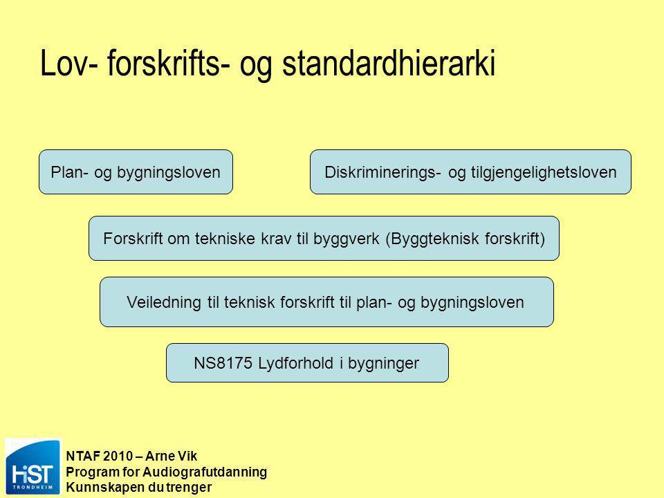 NTAF 2010 – Arne Vik Program for Audiografutdanning Kunnskapen du trenger Lov- forskrifts- og standardhierarki Plan- og bygningslovenDiskriminerings-