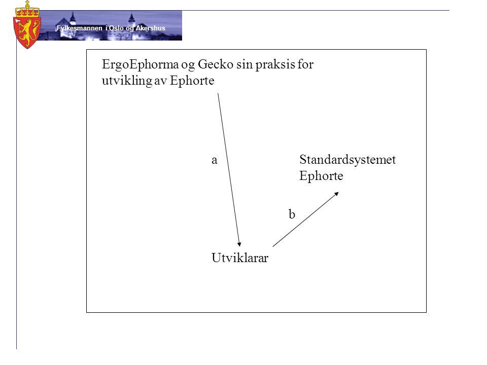 Fylkesmannen i Oslo og Akershus Utviklarar Standardsystemet Ephorte ErgoEphorma og Gecko sin praksis for utvikling av Ephorte a b