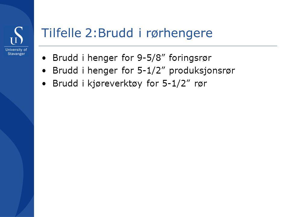 """Tilfelle 2:Brudd i rørhengere •Brudd i henger for 9-5/8"""" foringsrør •Brudd i henger for 5-1/2"""" produksjonsrør •Brudd i kjøreverktøy for 5-1/2"""" rør"""