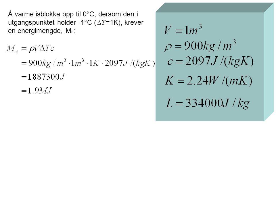 Å varme isblokka opp til 0°C, dersom den i utgangspunktet holder -1°C ( =1K), krever en energimengde, M c :