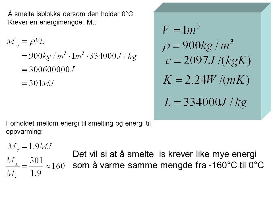 Å smelte isblokka dersom den holder 0°C Krever en energimengde, M L : Forholdet mellom energi til smelting og energi til oppvarming: Det vil si at å smelte is krever like mye energi som å varme samme mengde fra -160°C til 0°C