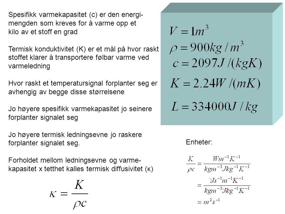 Spesifikk varmekapasitet (c) er den energi- mengden som kreves for å varme opp et kilo av et stoff en grad Termisk konduktivitet (K) er et mål på hvor raskt stoffet klarer å transportere følbar varme ved varmeledning Hvor raskt et temperatursignal forplanter seg er avhengig av begge disse størrelsene Jo høyere spesifikk varmekapasitet jo seinere forplanter signalet seg Jo høyere termisk ledningsevne jo raskere forplanter signalet seg.